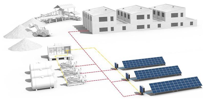 Solar PV hybrid solutions
