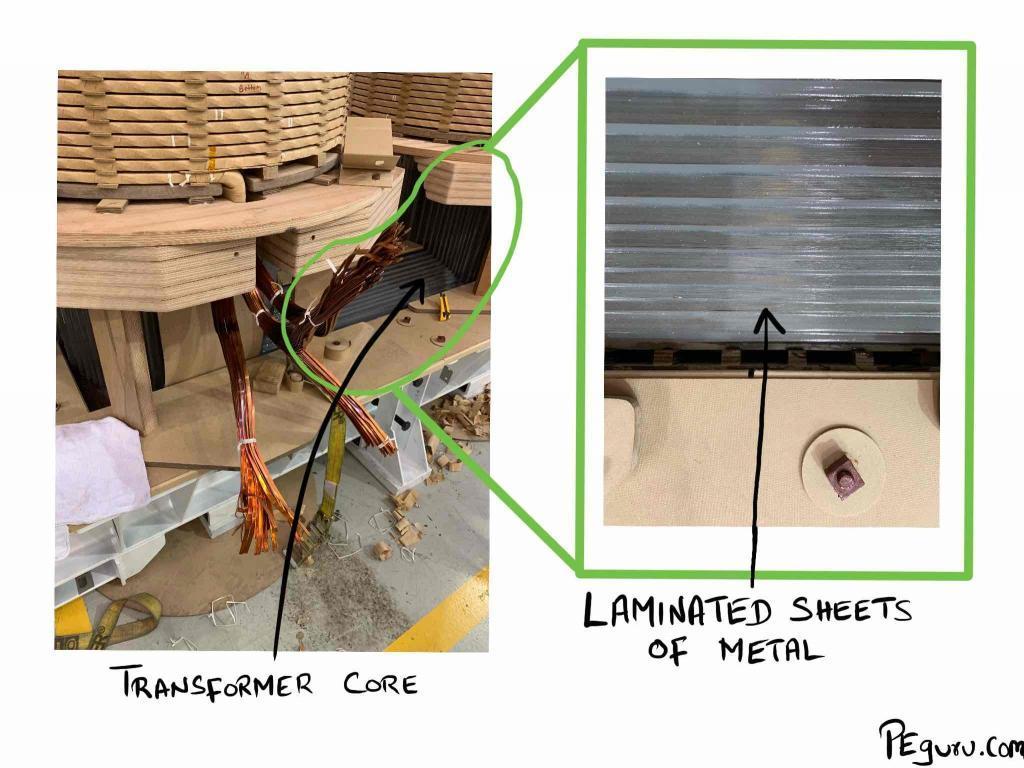 transformer noise - substation design calculations